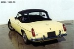 Robbins Convertible Top MGB 1963-1970  for Stow Away Top Frame